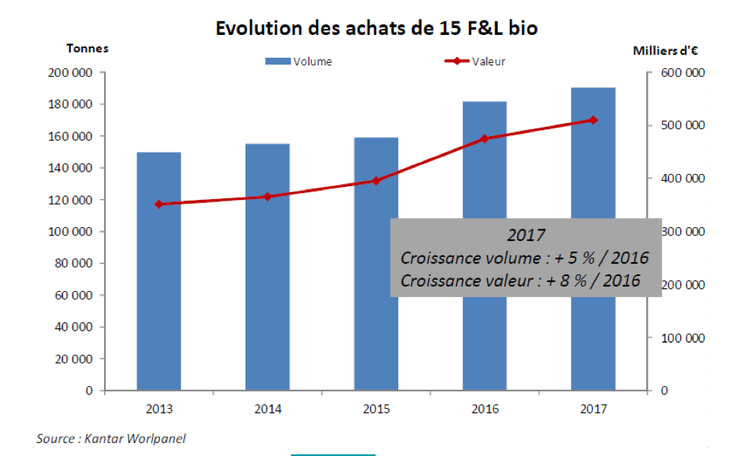 chiffre2017.png